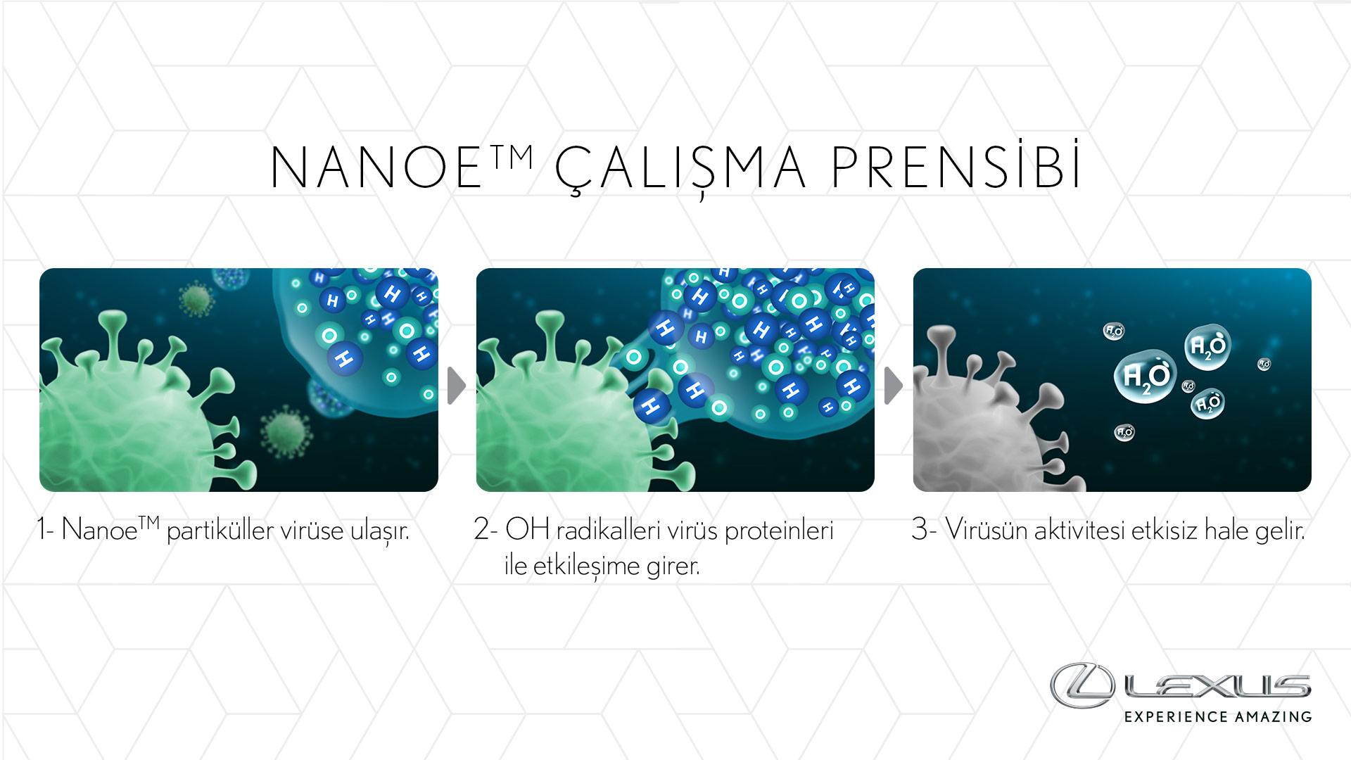 lexusun nanoe klima teknolojisi virusleri etkisiz hale getiriyor gallery02