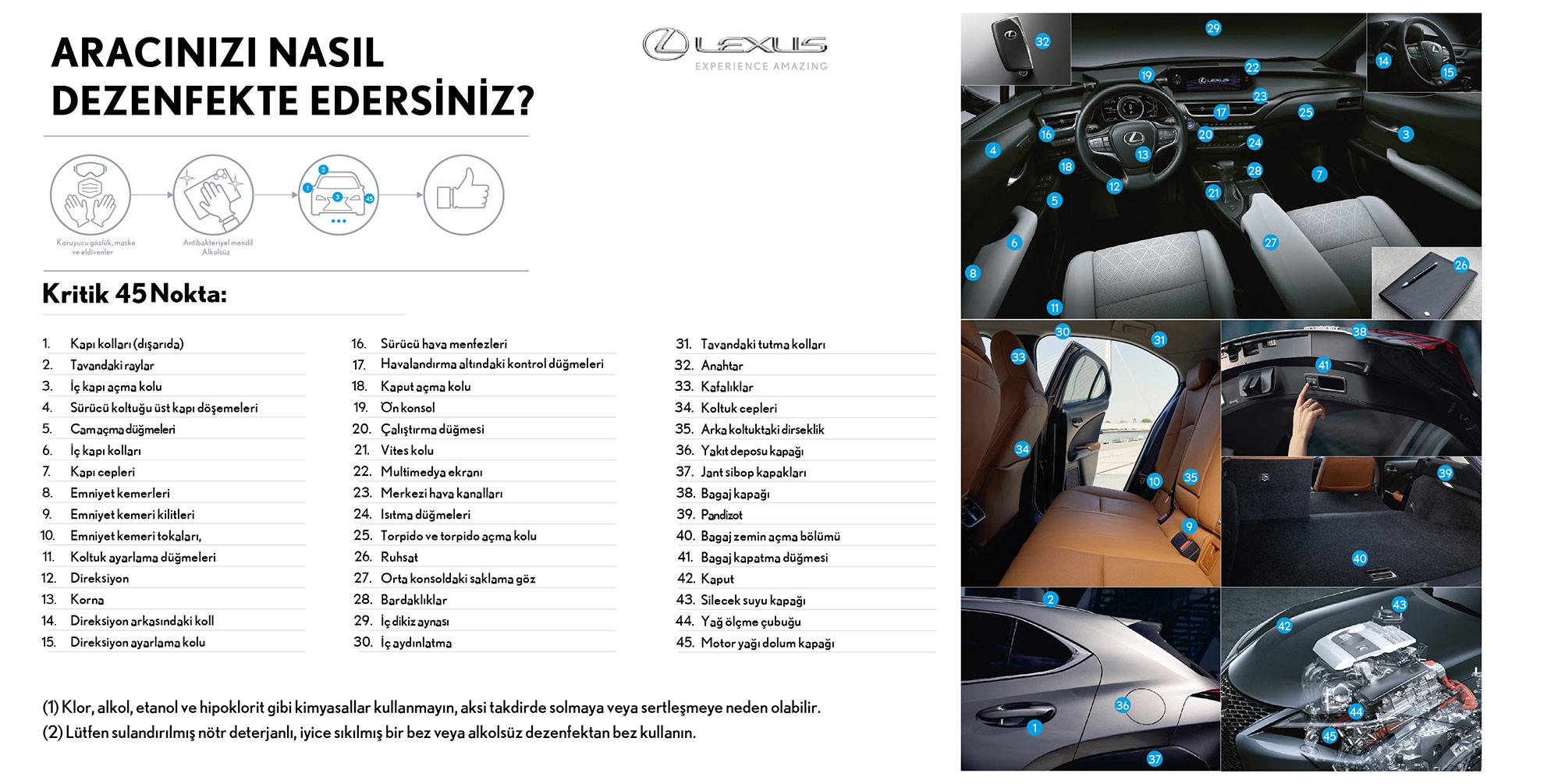 Lexus'unuzu nasıl dezenfekte edersiniz 1997x1005 02 Image v2
