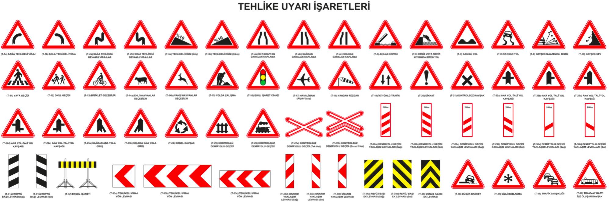 Güvenli Sürüş için Trafik Levha ve Anlamları 1997x1005 01 Levha