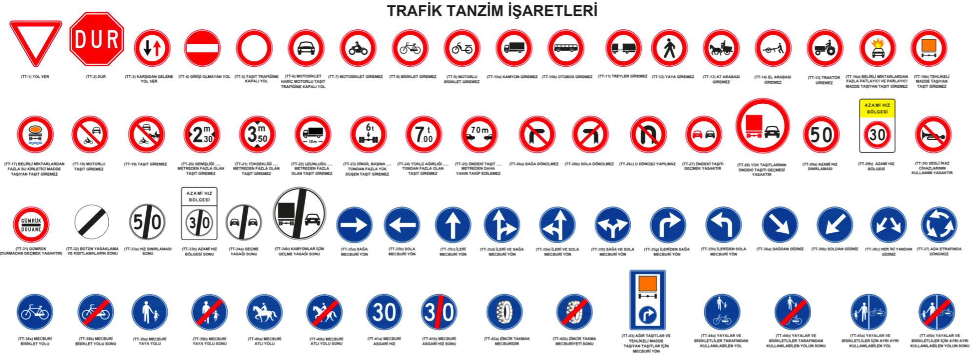 Güvenli Sürüş için Trafik Levha ve Anlamları 1997x1005 02 Levha